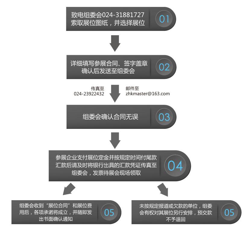 节能、门窗参展流程.jpg