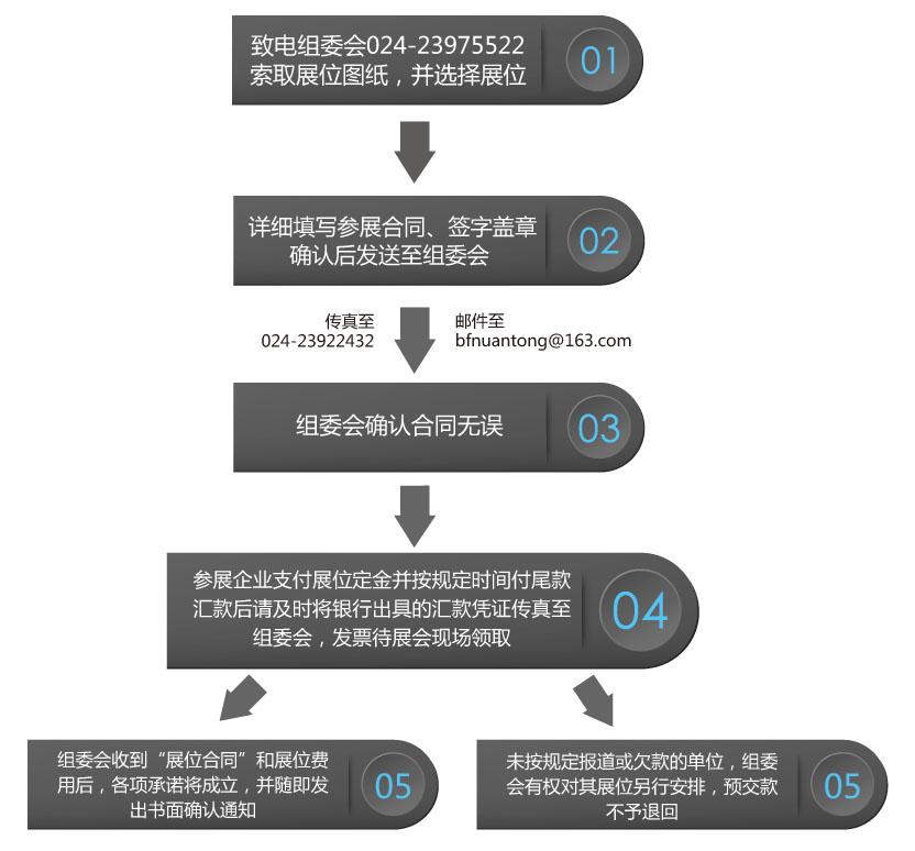 供暖、水处理参展流程.jpg