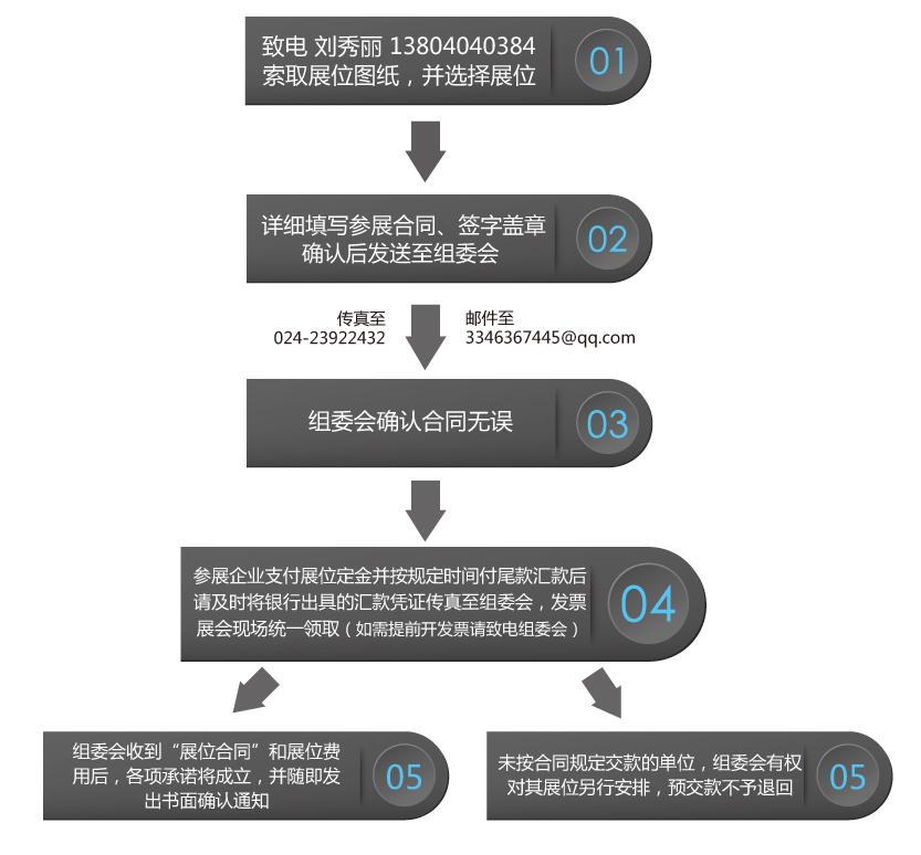 参展流程.jpg